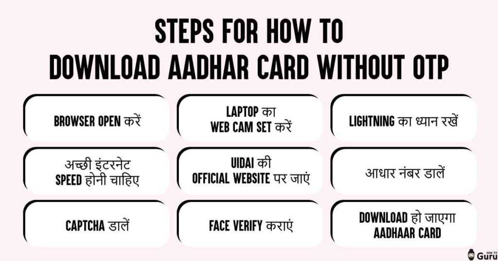 Steps For How To Download Aadhar Card Without OTP